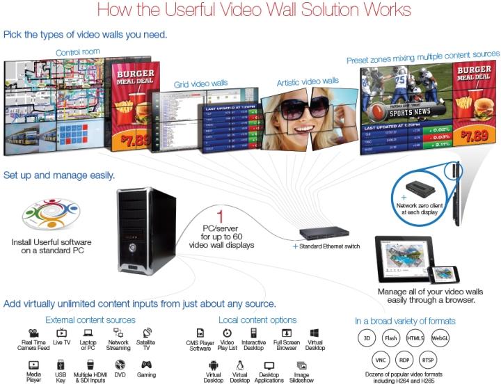 how-userful-video-walls-work.jpg